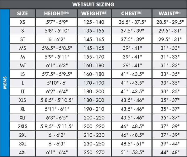 ONeill wetsuits size chart - Men