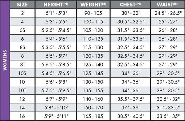 ONeill wetsuits size chart - Women